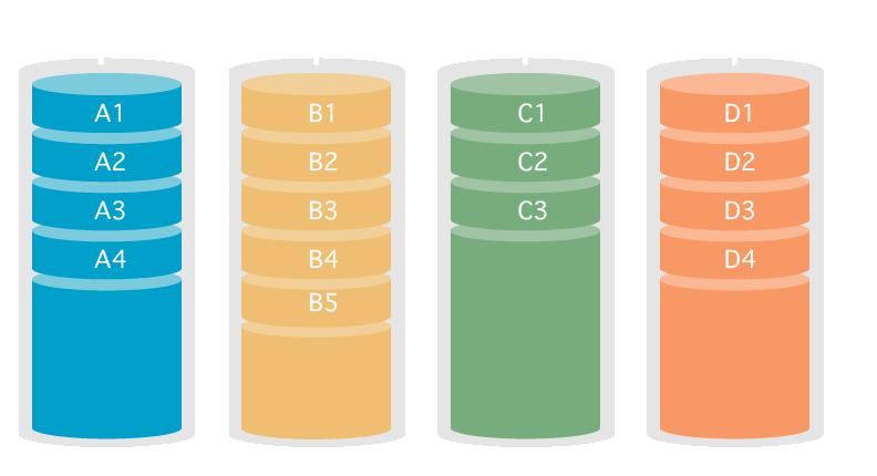 RAID_Configurations_R2_JBOD