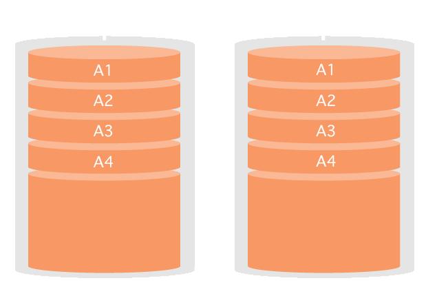 RAID_Configurations_R2_RAID1