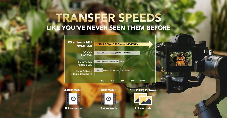 Extreme_mini_transfer_rates